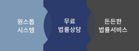 원스톱시스템   무료법률상담   든든한 법률서비스